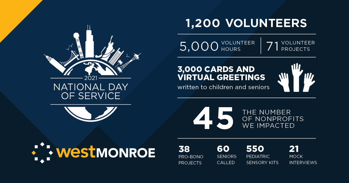 west monroe national day of service 2021