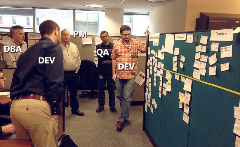 cross-functional team at the stand-up